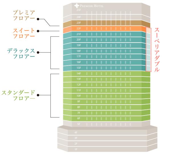プレミアホテル 中島公園 札幌お部屋分布